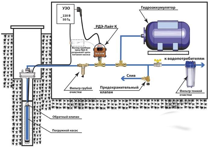 elektropitanie-skvajinnogo-nasosa.jpg