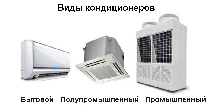 kondicionery-raznovidnisti.jpg