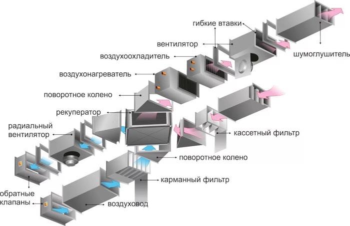 modulnaya_vent.jpg